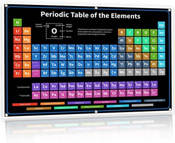 Bigtime Signs Periodic Table of Elements