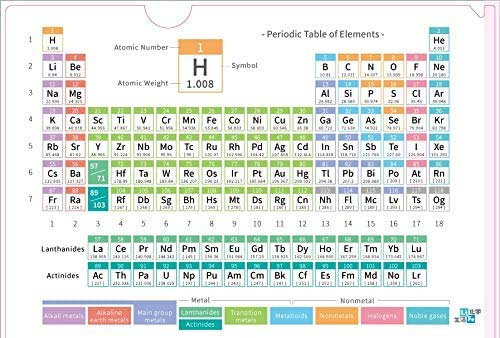 LiFe Chem Periodic Table of Elements