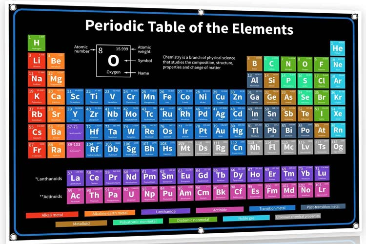 best periodic table